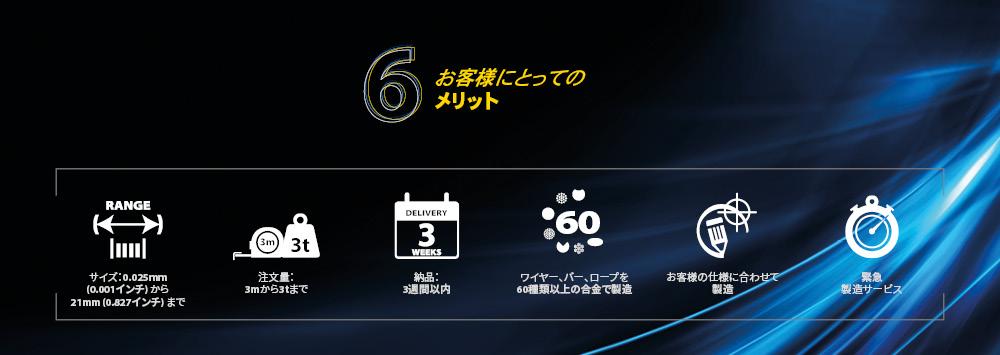 AWI Super Six…当社をお選びいただく6つの主なメリット